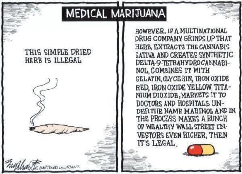 Medical Marinol